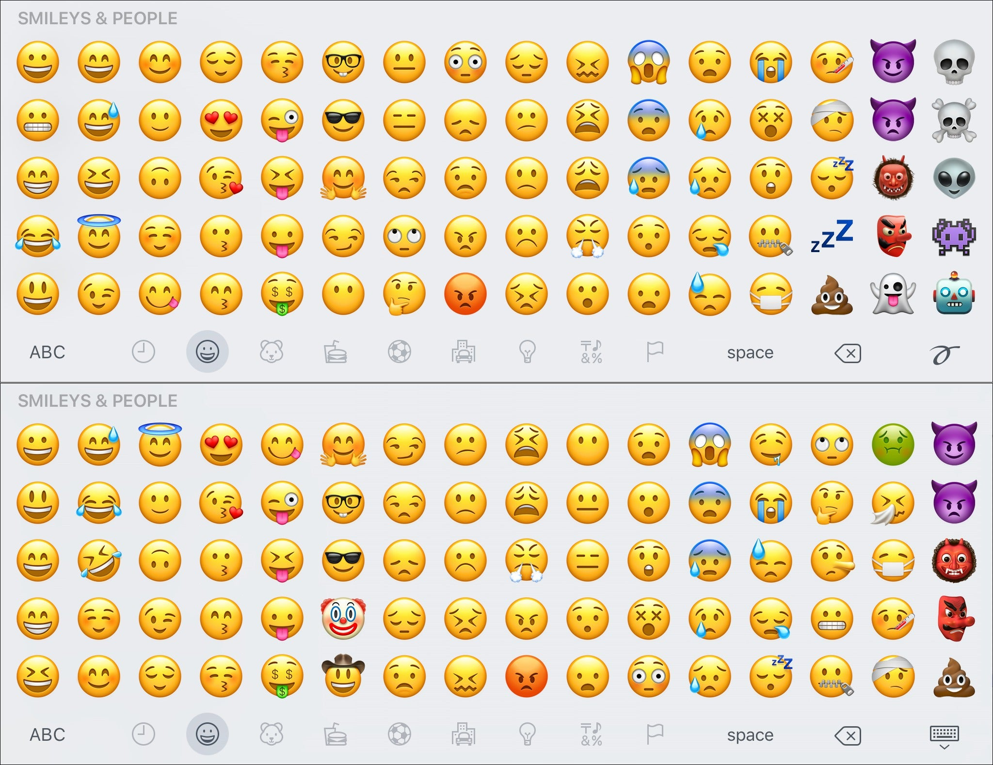 Check Out Every Single New Emoji In IOS Macworld - Emojis created real life still dont make sense