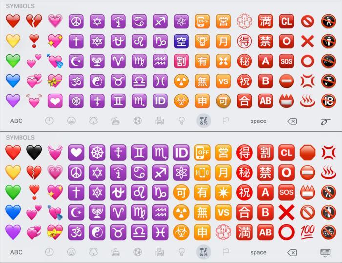 emoji compare symbols1