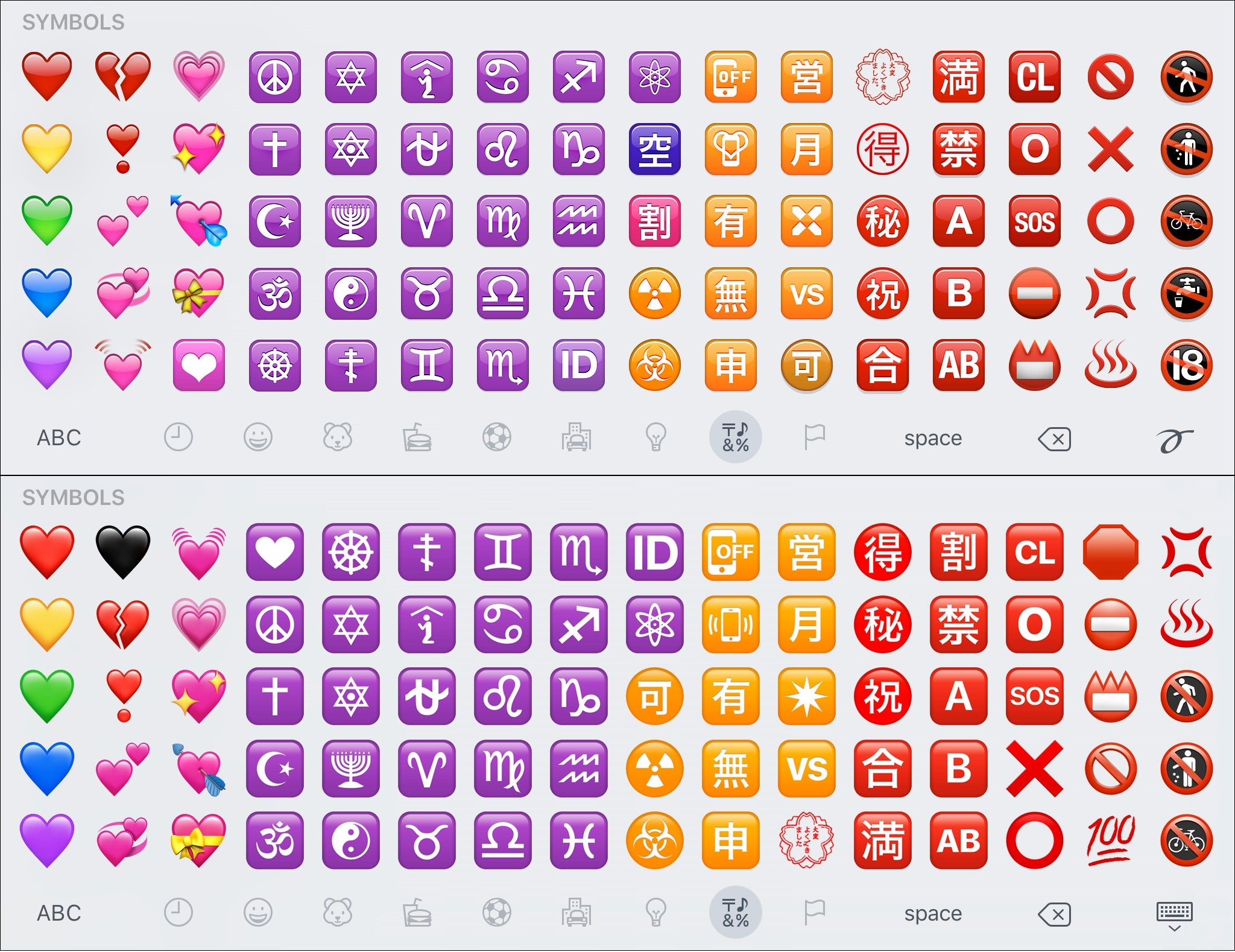 iphone emoji meanings of the symbols check out every single new emoji in ios 10 2 macworld 19350