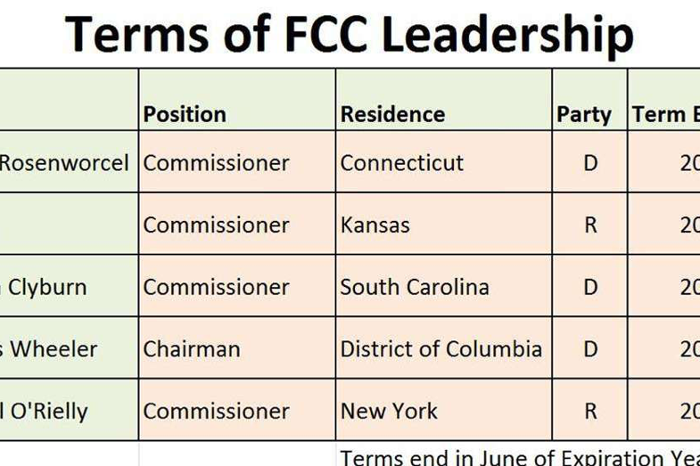 fcc leadership