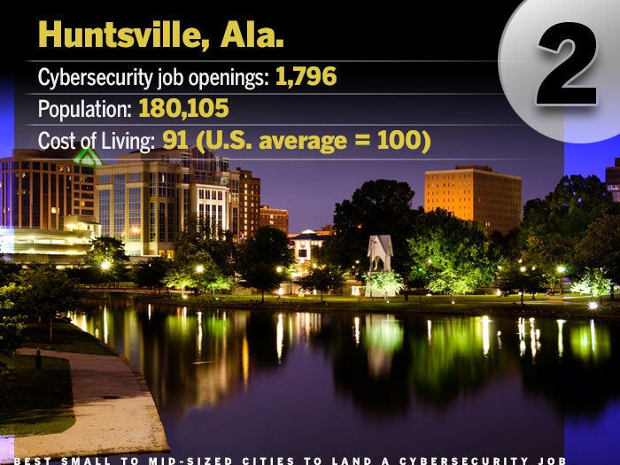 work from home jobs huntsville al best small to midsized cities to land a cybersecurity job 4558