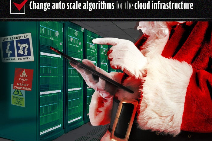 Change auto scale algorithms for the cloud infrastructure