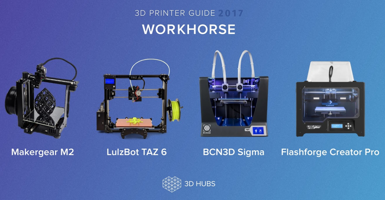 3D printer owners rate the best 14 machines | Computerworld