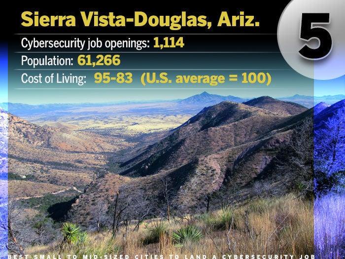 Sierra Vista-Douglas, Ariz.
