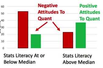stat literacy