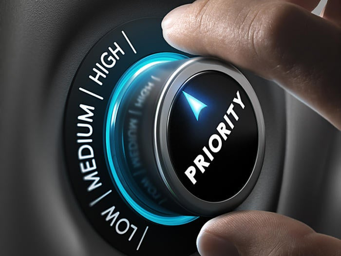 9 prioritization