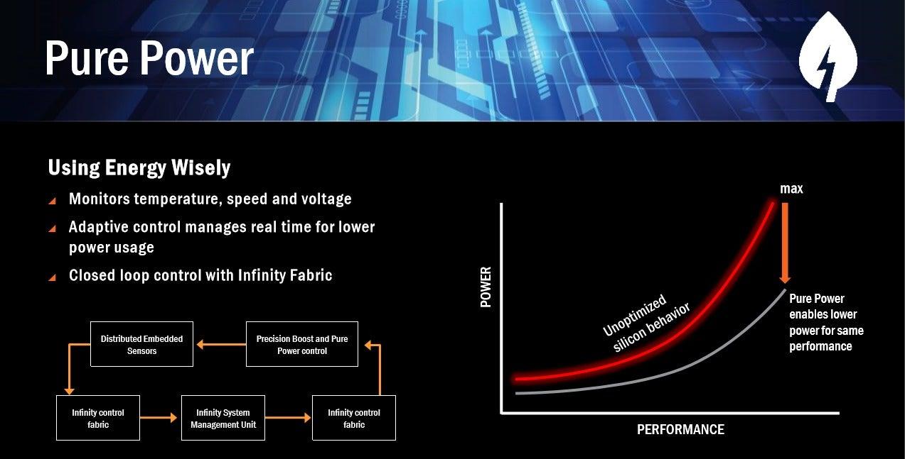 AMD shows how Zen—now renamed Ryzen—is its best chip ...