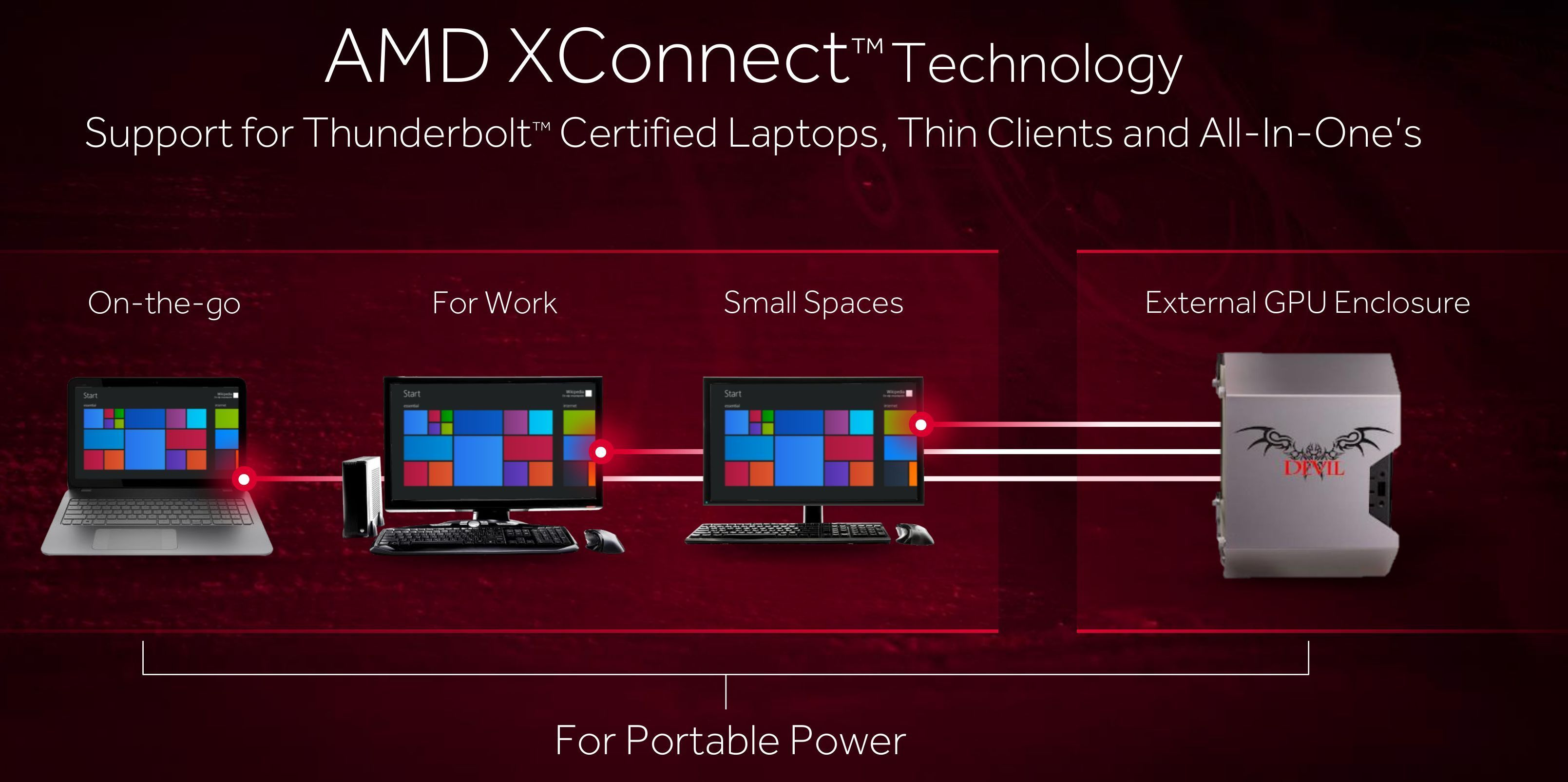 AMD's Radeon Software Crimson ReLive debuts with features galore