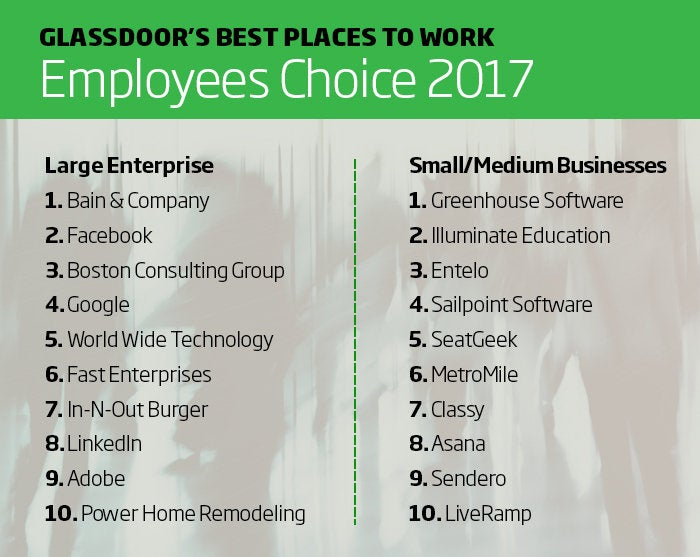 glassdoor best places chart