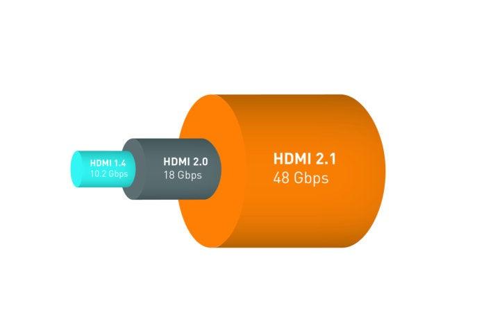 hdmi bandwidth2 01