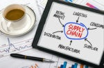Become a Supply Chain Planning Master and Kick Your Microsoft Excel Habit