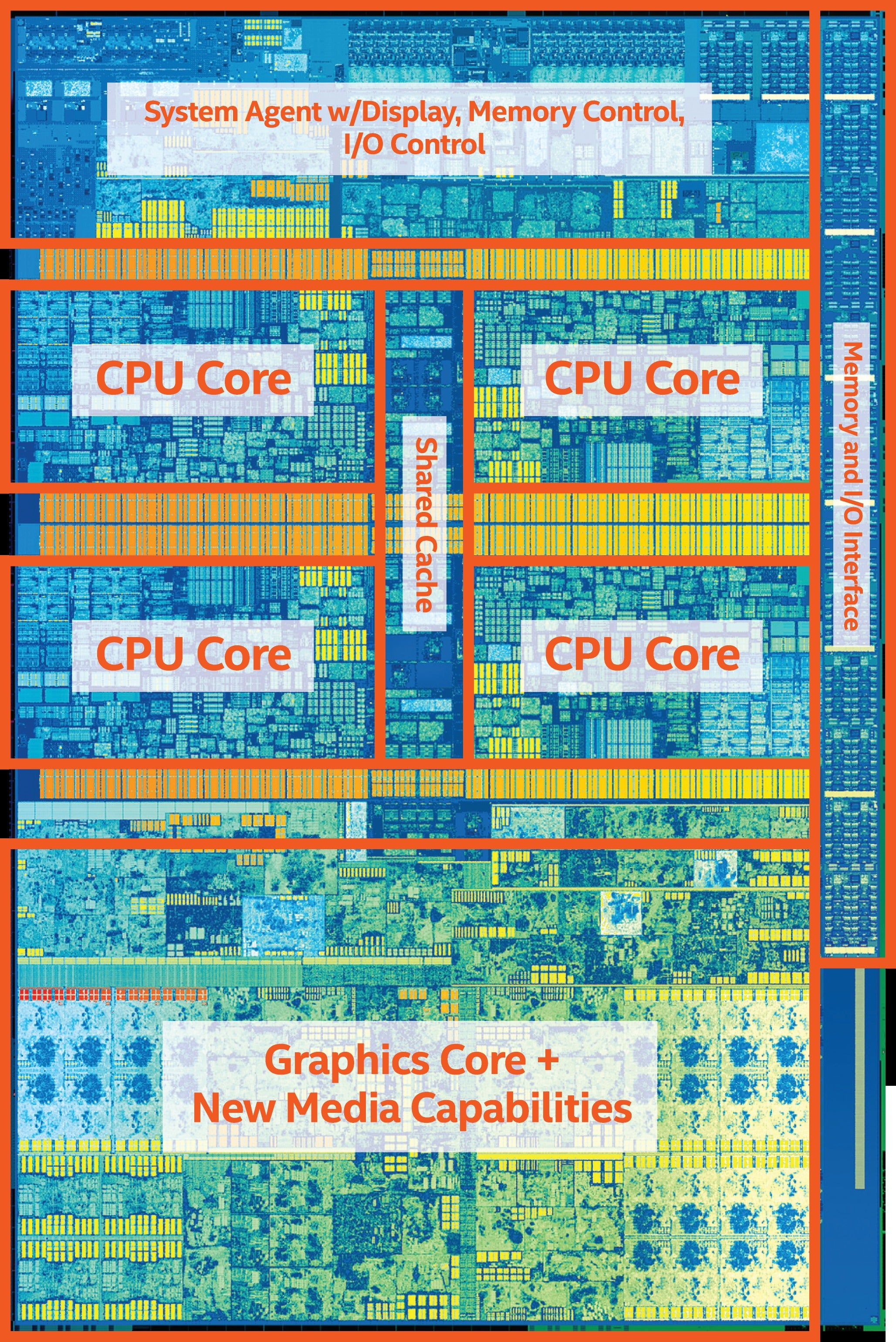 Official Intel 7th Gen Kaby Lake Review One Big Change Makes Up For I5 Engine Diagram Kbl S 42 Circuit Map