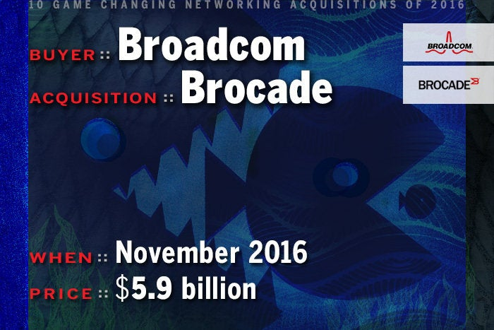 10 game-changing networking acquisitions of 2016 | Network World