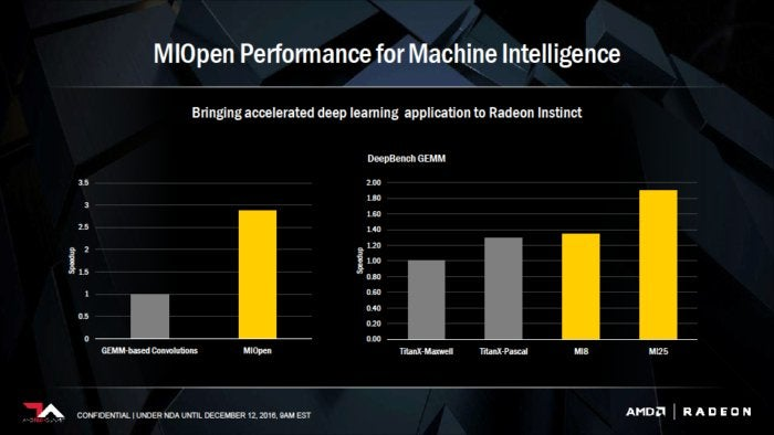 radeon instinct performance