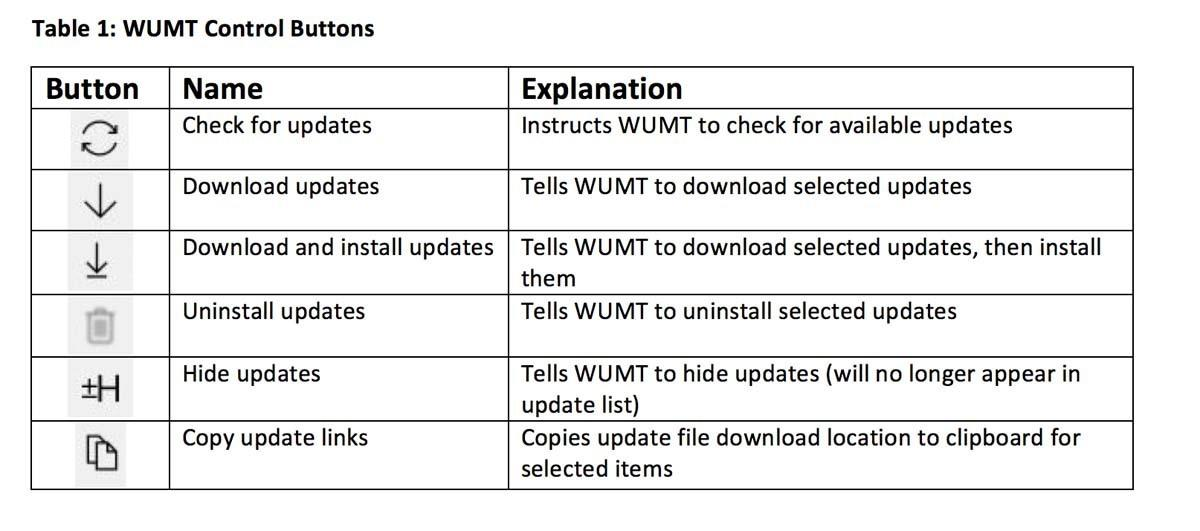 WUMT is a viable Windows Update alternative | CIO
