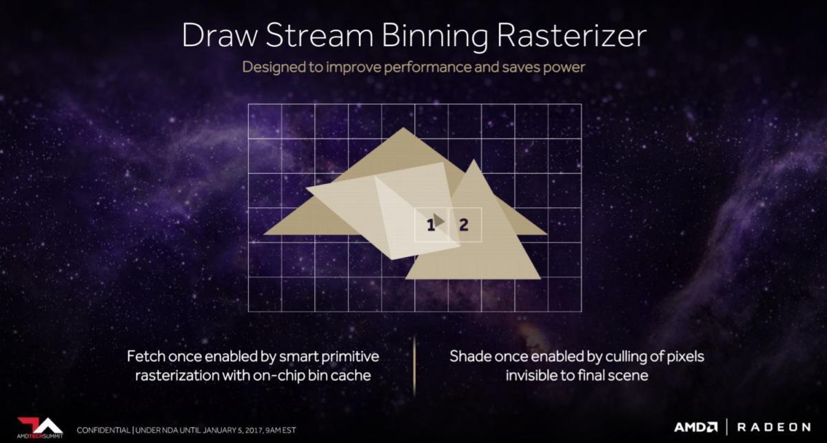 draw stream binning rasterizer