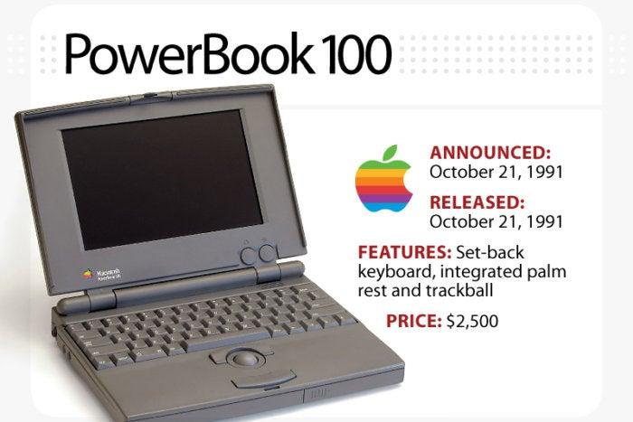Computerworld slideshow, The Evolution of the MacBook [slide 2] - PowerBook 100