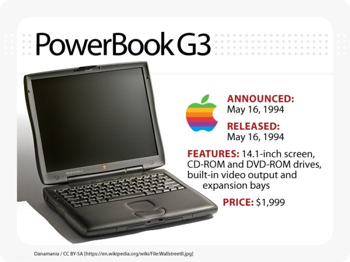 Computerworld slideshow, The Evolution of the MacBook [slide 4] - PowerBook G3