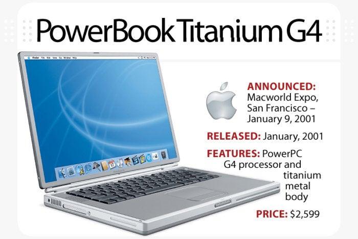 Computerworld slideshow, The Evolution of the MacBook [slide 6] - PowerBook Titanium G4