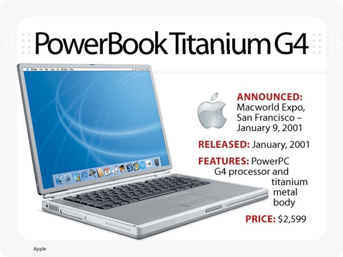 Computerworld slideshow, The Evolution of the MacBook [slide 6] - PowerBook Titanium G4