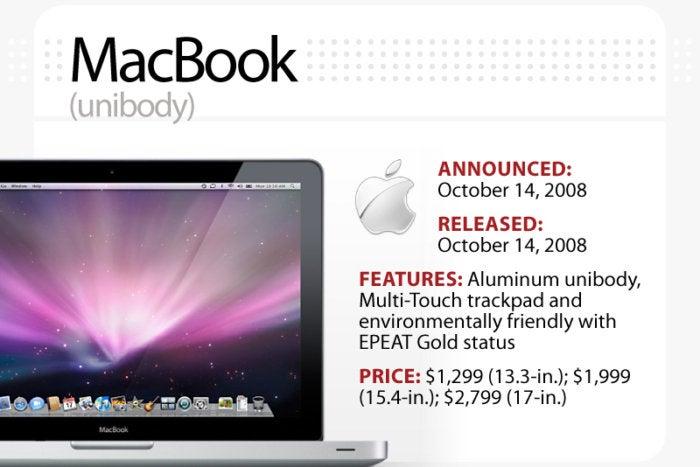 Computerworld slideshow, The Evolution of the MacBook [slide 10] - MacBook (unibody)