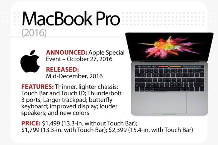 Computerworld slideshow, The Evolution of the MacBook [slide 13] - MacBook Pro (2016)