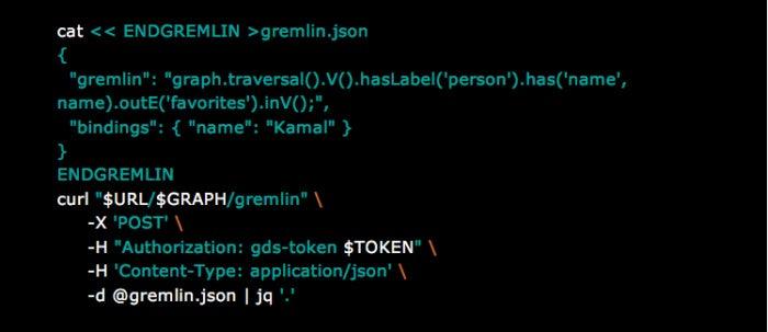 ibm graph query 2