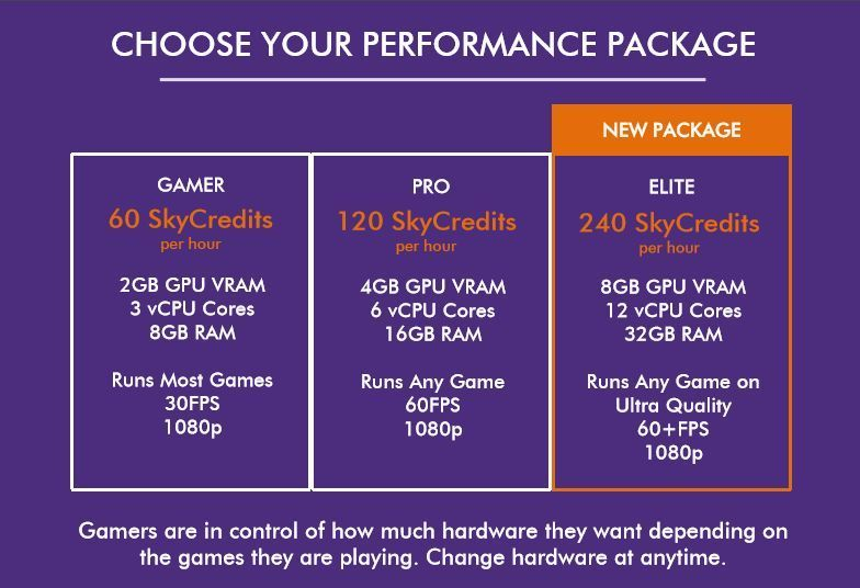 Watch out, GeForce Now: LiquidSky lets you stream PC games