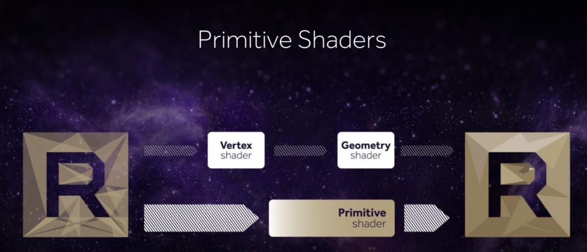 primitive shaders vega