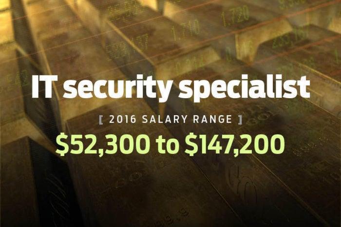 salary20174