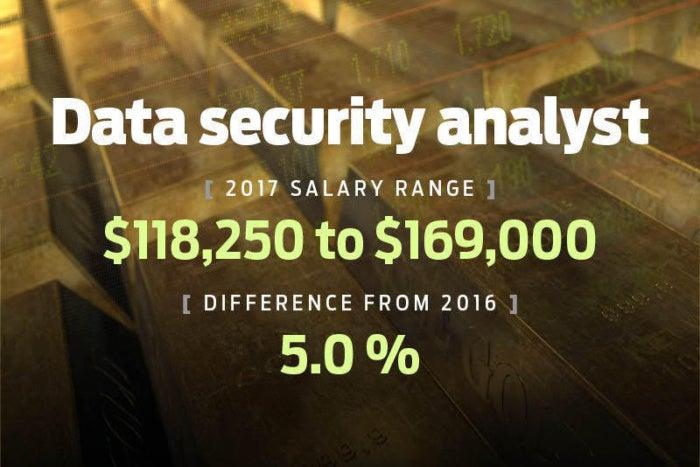 salary20175