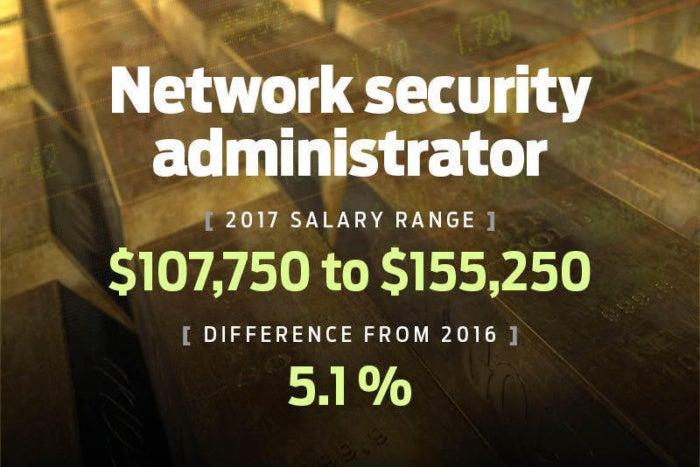 salary20177