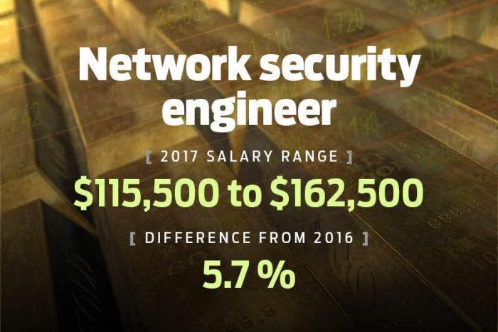 salary20178