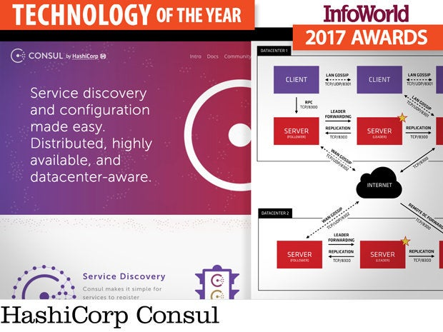 Infoworld 39 s 2017 technology of the year award winners itnews for Consul zookeeper