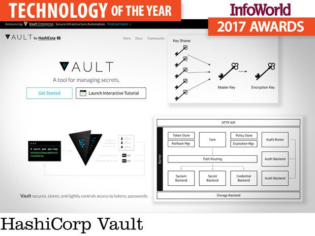 InfoWorlds 2017 Technology Of The Year Award Winners