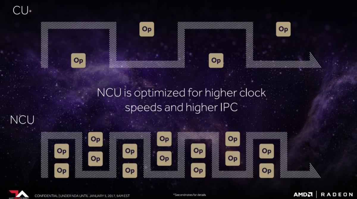 vega ncu optimized