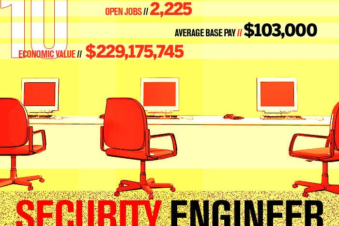 10 security engineer