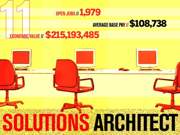 11 solutions architect