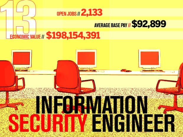 13 information security engineer