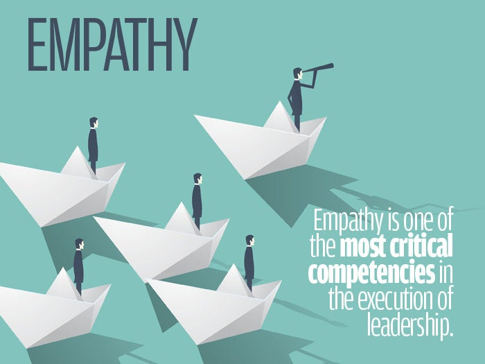 characteristics of empathy Individuals, organizations, or collectives who embody the process of  transformational change leadership carry a particular set of characteristics: vision  empathy.