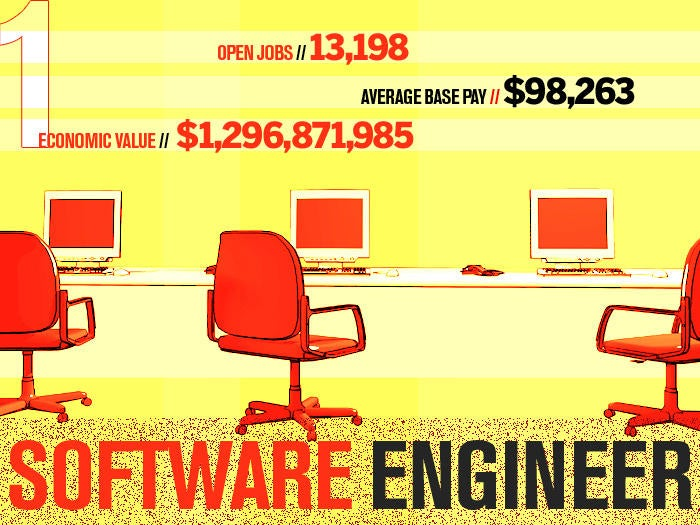 1 software engineer