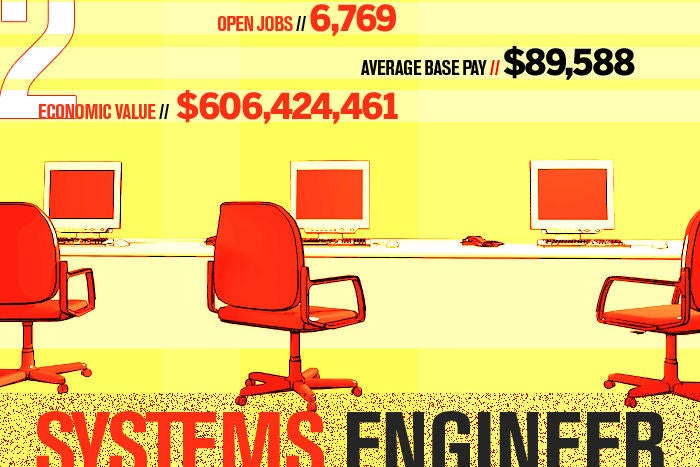 2 systems engineer