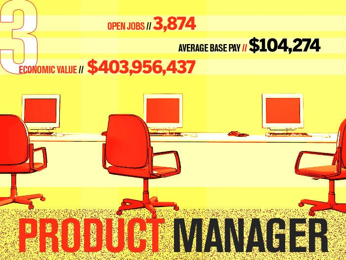 3 product manager