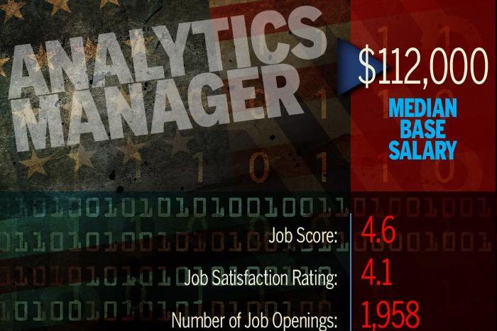 Analytics Manager