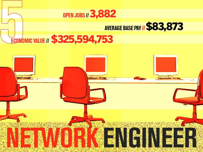 5 network engineer