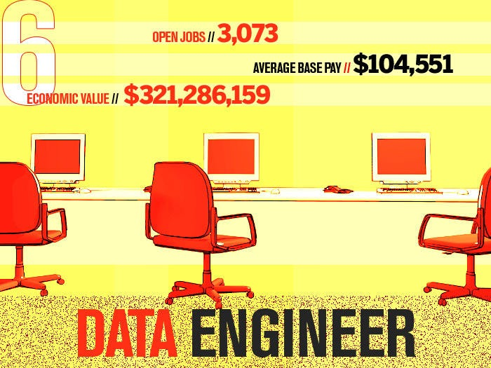 6 data engineer