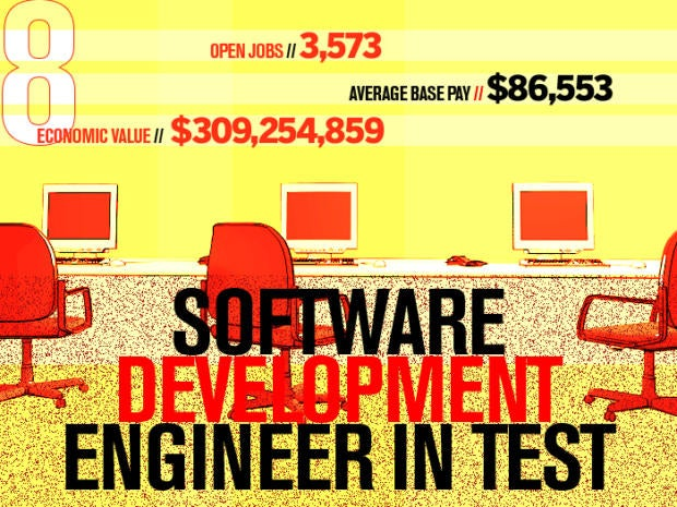 8 software development engineer in test