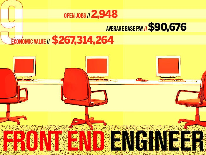 9 front end engineer
