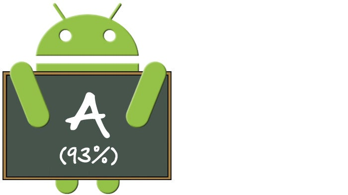 Android Upgrade Report Card -- Nougat: Google