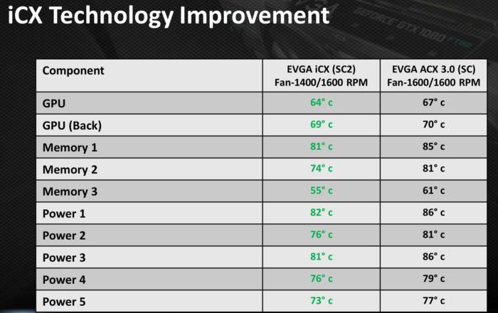 evga icx cooler comparison